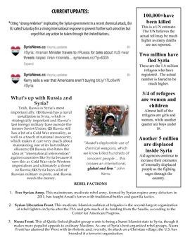 Syria Fact Sheet