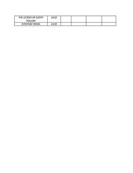 System 44 Series log