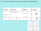 System Of Equations - Activity