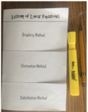 System Of Equations - Foldable (Methods)
