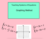 System Of Equations - Graphing Method Smartboard Lesson