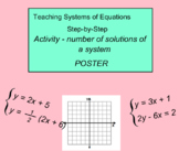 System Of Equations - Poster Activity