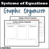 System of Equations Graphic Organizer