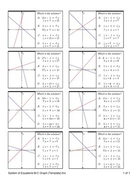System of Equations Graphs (Quiz)
