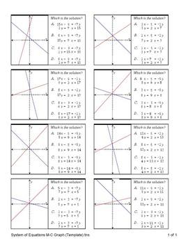 System of Equations Graphs (Quiz)