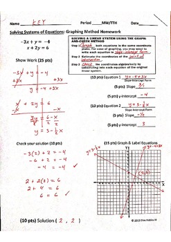 System of Equations Homework Assignment