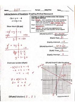 System of Equations Homework Assignment