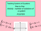 System of Equations Lesson 6 - Poster Activity