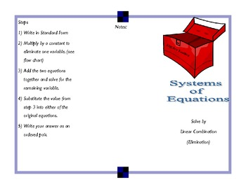 System of Equations - Linear Combination