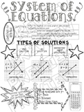System of Equations Review - Doodle Page