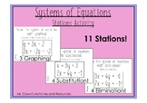 System of Equations Scavenger Hunt Activity