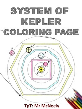 System of Kepler Coloring Page