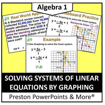 (Alg 1) Solving Systems of Linear Equation by Graphing in a PowerPoint