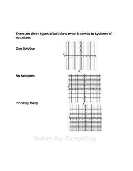 System of equations booklet