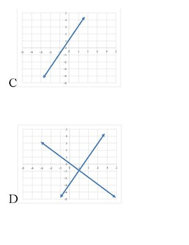 System of equations, number of solutions and graph matchup