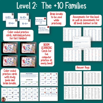Fact Fluency System for Addition and Subtraction: The Bundle