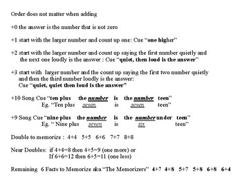 Self Checking (Self marking) Addition Secret Code student booklet & Math facts