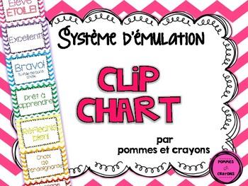 Système d'émulation - Clip Chart