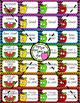 Système d'émulation (affiches) - Behavior Clip Chart