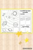 Système solaire - Gravité