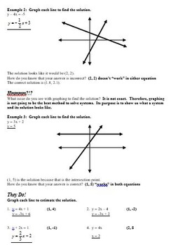 Systems:  8th Grade CCSS Systems of Equations Unit