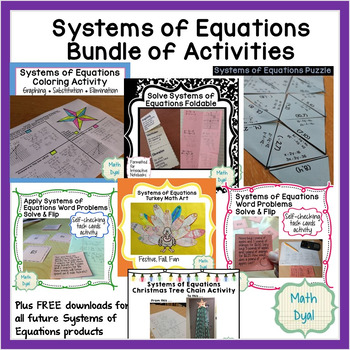 Systems Of Equations Bundle of Activities