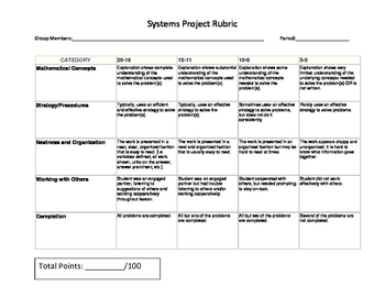 Systems Poster Activity or Project