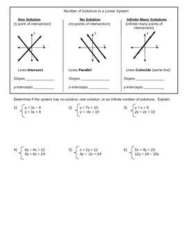 Systems Unit Common Core Aligned