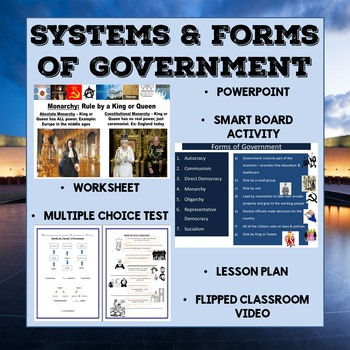 Systems, Forms, & Types of Government