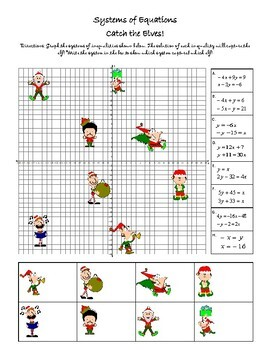 Systems by Graphing - Catch the Elves!