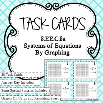 Systems by Graphing Task Cards