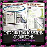 Systems of Equation No Prep Note Pages