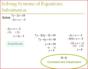 Systems of Equations 2 Variables (PP)