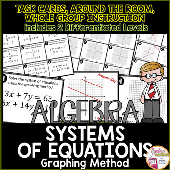 Solving Systems of Equations using the Graphing Method 3 Formats