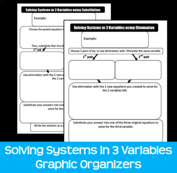 Systems of Equations 3 Variables Graphic Organizers Elimination Substitution ISN