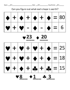 Systems of Equations with Shapes - 3 Variables