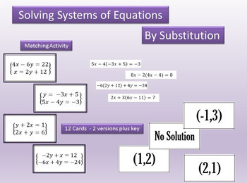 Systems of Equations Activity Bundle - Graphing and Substitution Methods