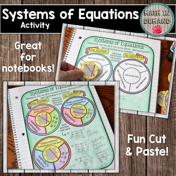 Systems of Equations Activity (Cut and Paste Activity)