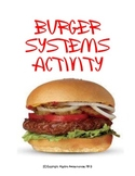 Systems of Equations Activity - Substitution & Elimination - Selling Burgers