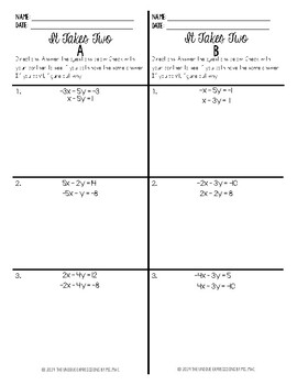 Systems of Equations Activity by Elimination Partner Activity