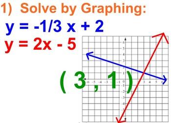 Systems of Equations Bingo
