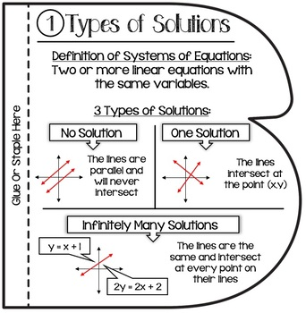Systems of Equations Booklet (Graphing, Substitution, and Elimination)