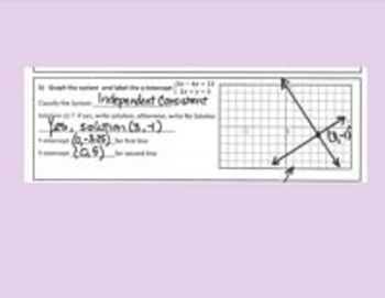 Systems of Equations - Bundle - Notes, Game, Graphing Lab