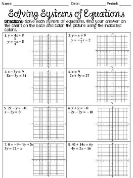 Systems of Equations By Graphing {Christmas Themed}