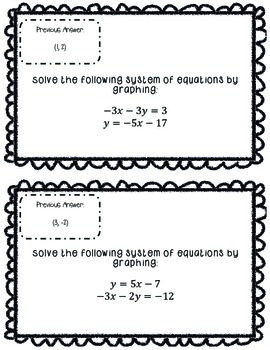 Systems of Equations By Graphing -- Task Cards