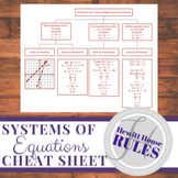 Systems of Equations Cheat Sheet