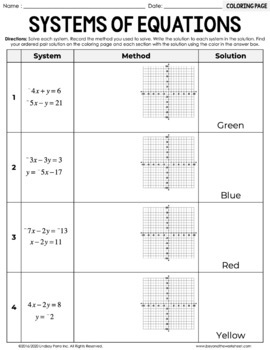 Systems of Equations Christmas Coloring Worksheet