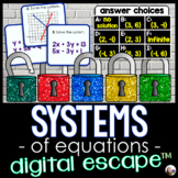 Systems of Linear Equations Digital Math Escape Room