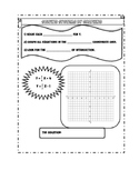 Systems of Equations Doodle Notes Bundle