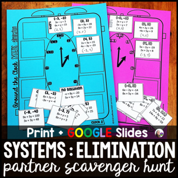 Systems of Equations ELIMINATION Partner Scavenger Hunt Activity